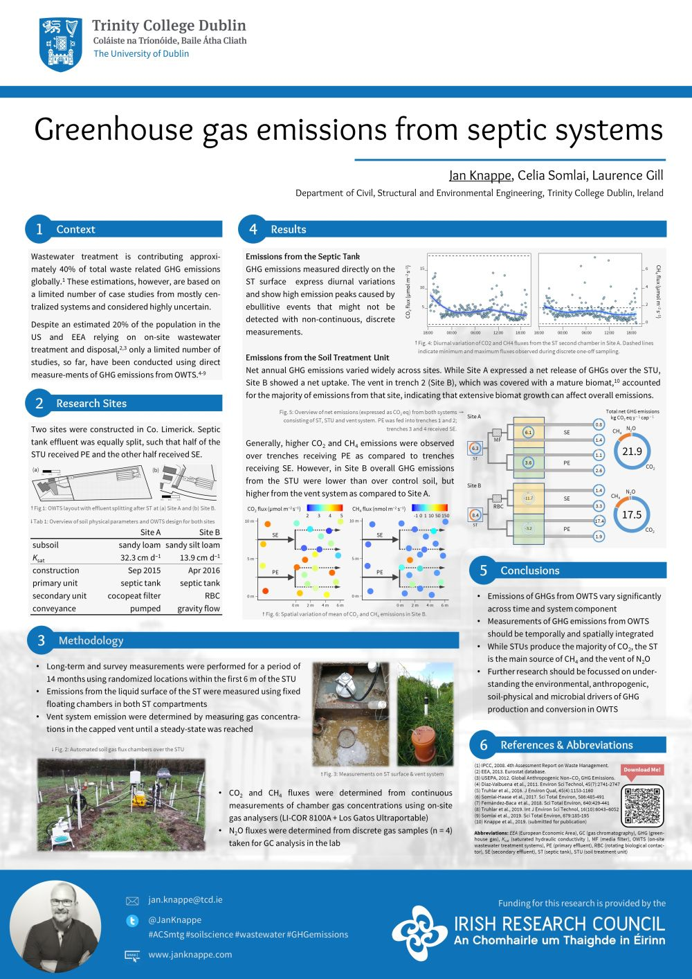 GHG from septic systems poster
